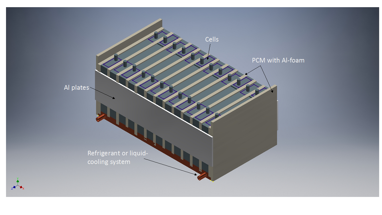 Example of battery module design